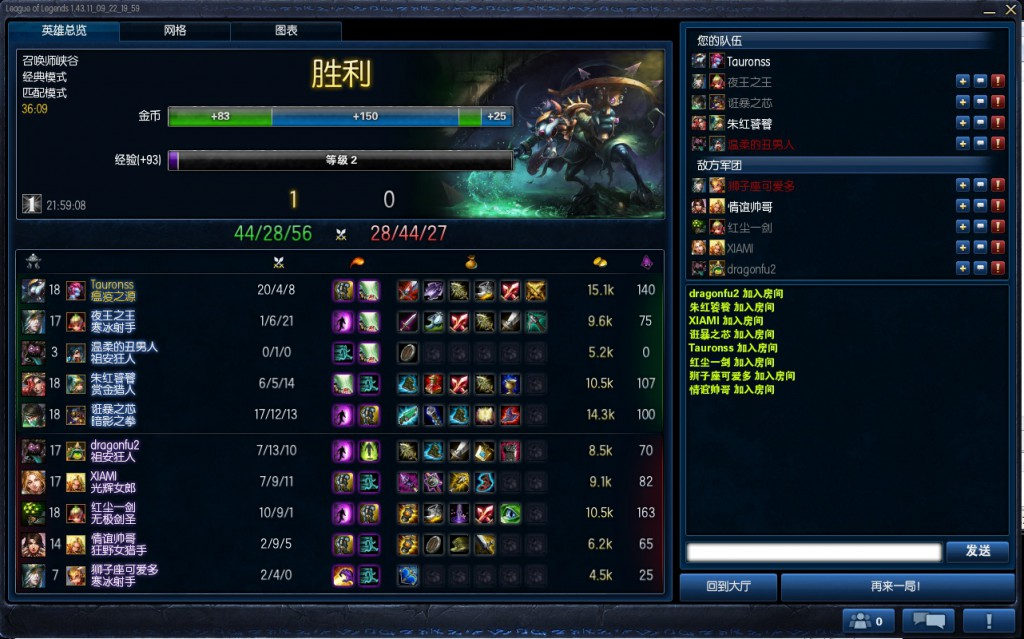 CHINA Lol 20.4.8 1024x639 Игра на китайских серверах League of Legends
